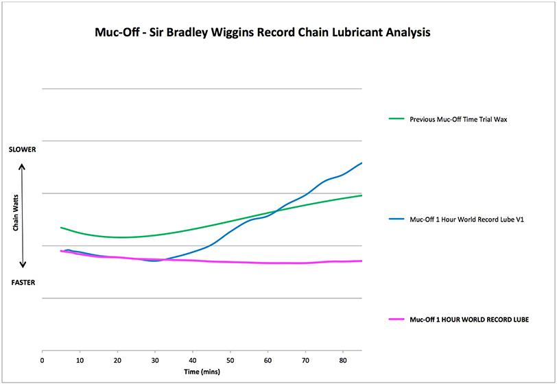 Bradley-Wiggins-Graph-Web.jpg
